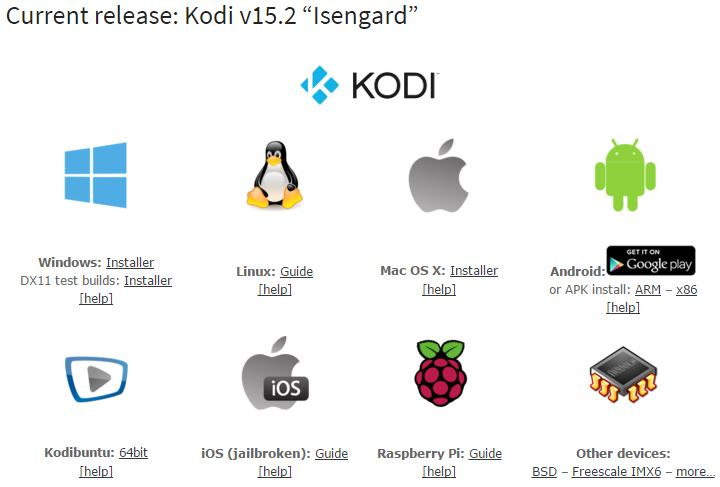 Kodi Operating System List