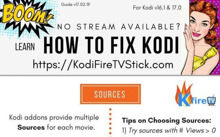 How to Fix Kodi NO Stream Available Error (INFOGRAPHIC) Flow Chart