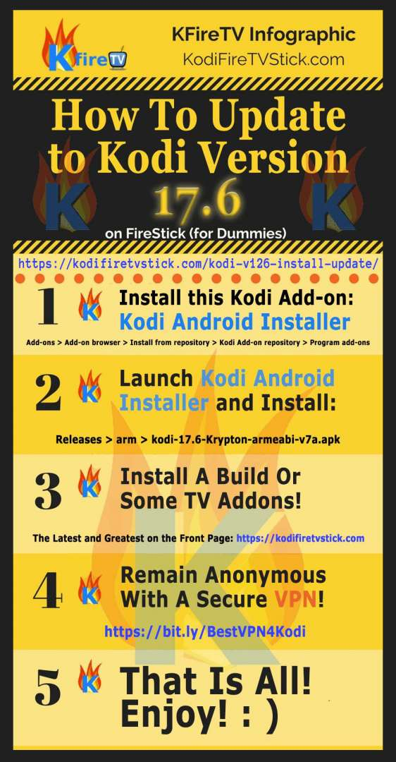 Kodi 17.6 Firestick Update
