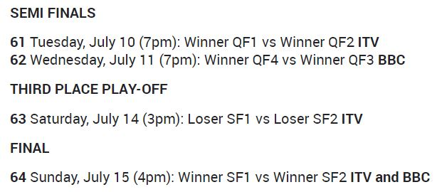 FIFA Cup Schedule