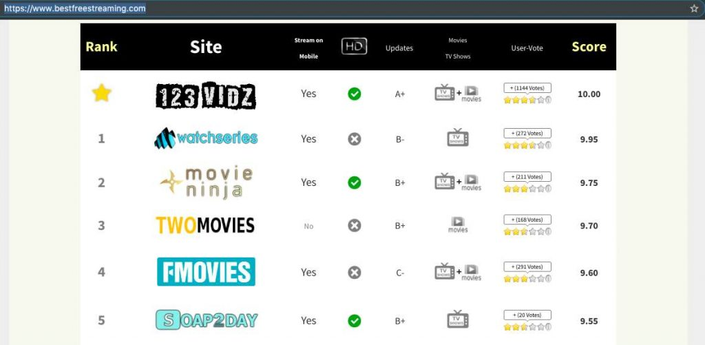 Stream GoT free using these sites