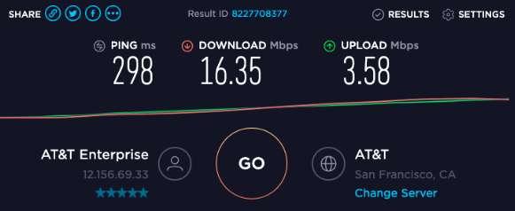 Hotspot Shield Gaming VPN Speed Test