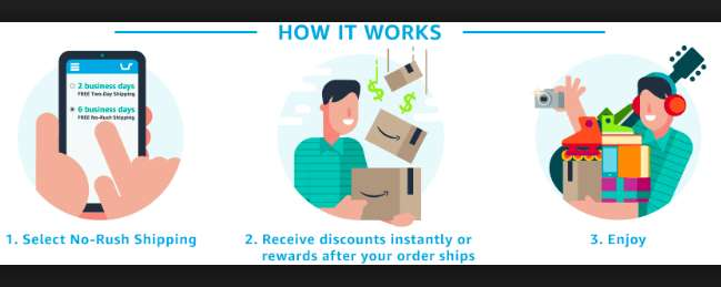 How to Check Amazon No Rush Credit
